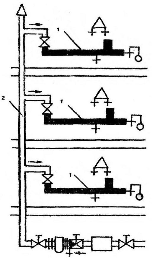 Схема правильной последовательности установки стальных и медных труб
