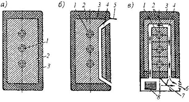 Электрические теплоаккумуляционные печи