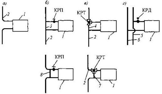 вертикальных систем