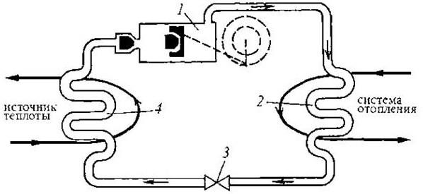 Рисунок 15. Схема