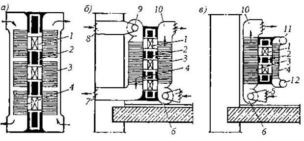 Конструкции тепловых насосов