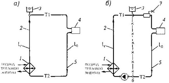 Схемы системы водяного отопления