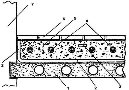 Схема электрического обогрева:
