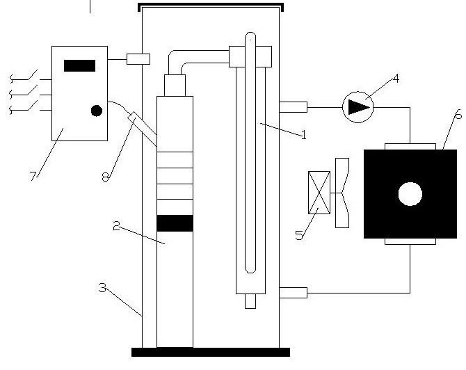 Вихревой теплогенератор