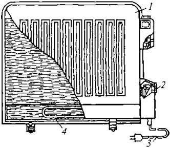 Панельный электрорадиатор
