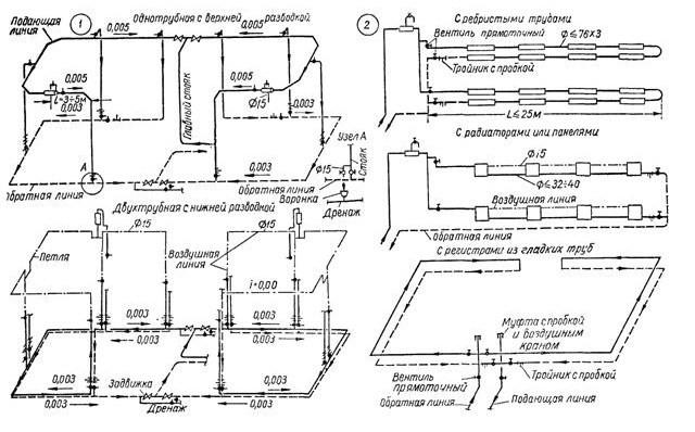 Схема системы  водяного отопления с насосной циркуляцией