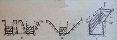 Схема профилей траншей под фундамент