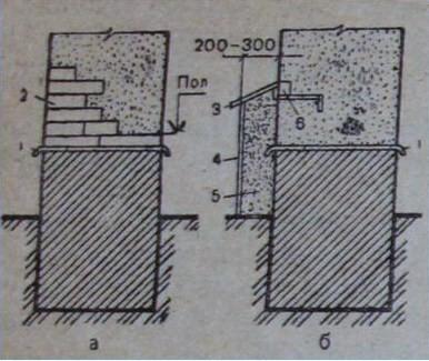 Схема цоколей