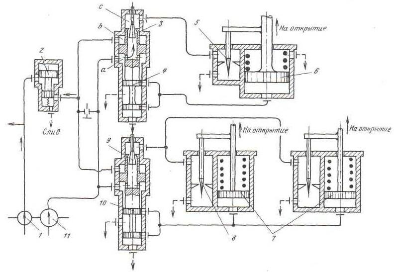 Принципиальная схема гидродинамической регулирования турбины ХТЗ К-160-130, чертеж