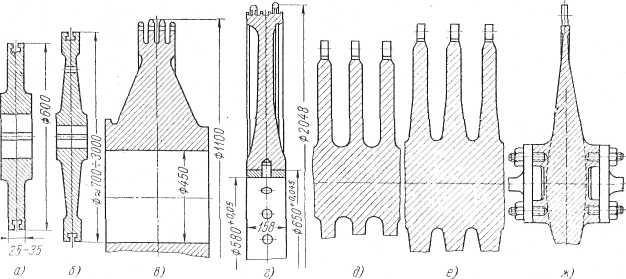 Конструктивные формы дисков на вал турбины