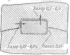 Шпонка для крепления диска на валу турбины