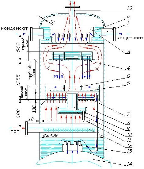 Схема деаэрационной колоны