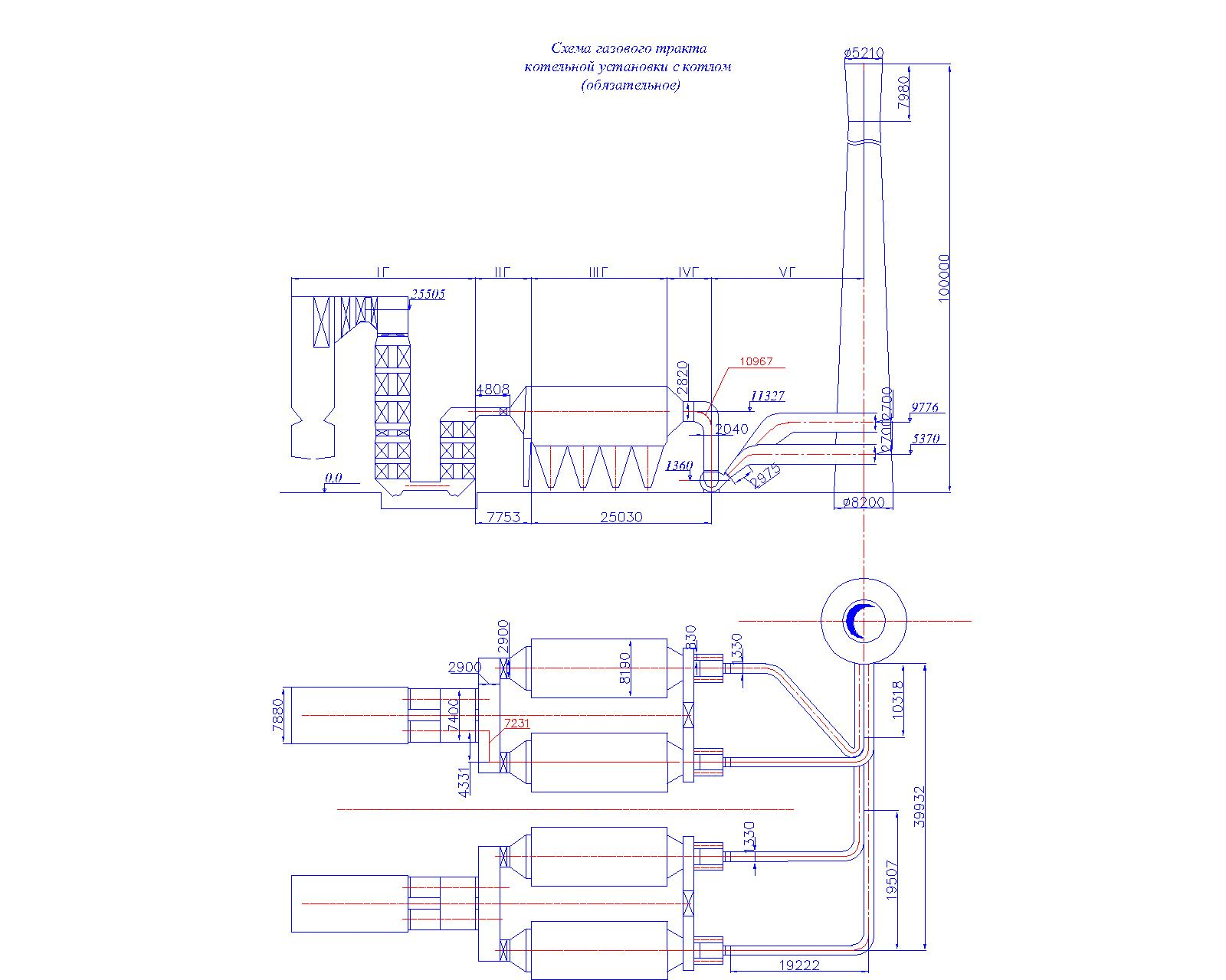 ТНН-Model