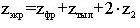 Формула общего количества экранных труб, расположенных в топочной камере