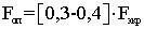Формула диапазона площади внутреннего поперечного сечения опускного звена
