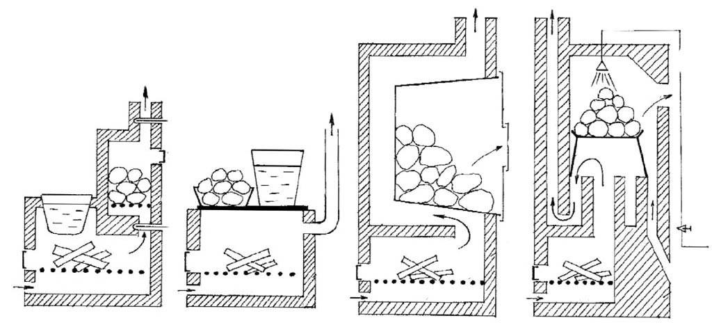 формы печей