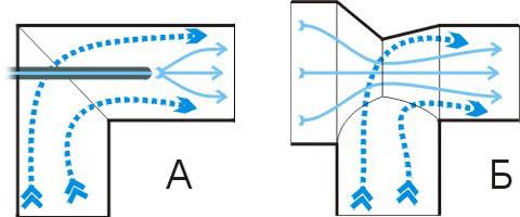 Схема усиления тяги в дымоходе поддувом